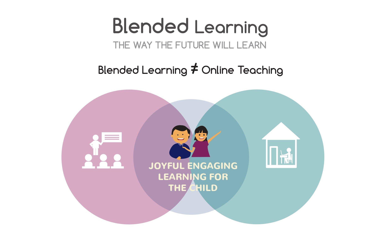 Blended Learning & Online Learning