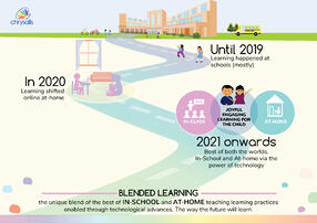 Blended Learning Roadmap-2
