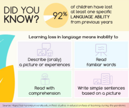 Learning Loss - Language Ability - Pandemic